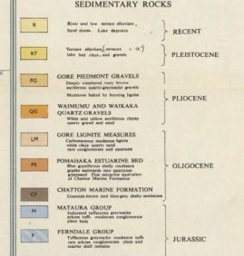 """Section of the Key to the Geological Map in """"The Geology of the Gore Subdivision"""" (1956)"""