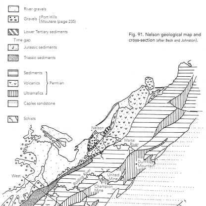 """Jocelyn Thornton (2003), """"The Field Guide to New Zealand Geology"""", page 67"""