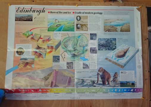 British Geological Survey Poster of Edinburgh Geology