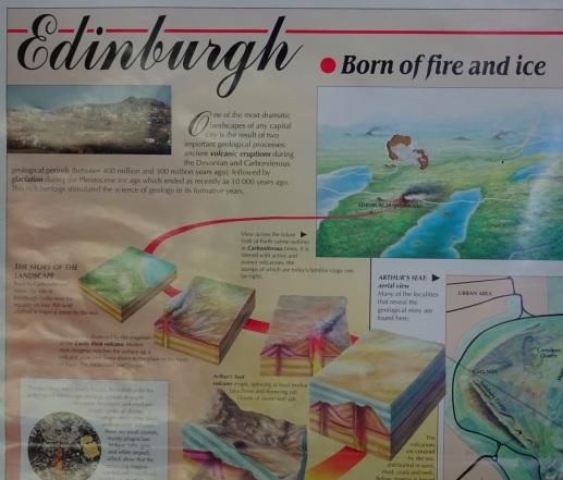 Detail of British Geological Survey Poster of Edinburgh Geology